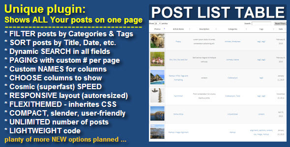 WordPress Post List Table (Interface Elements) Download