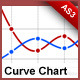 Multi Curve Chart + XML / No XML - ActiveDen Item for Sale