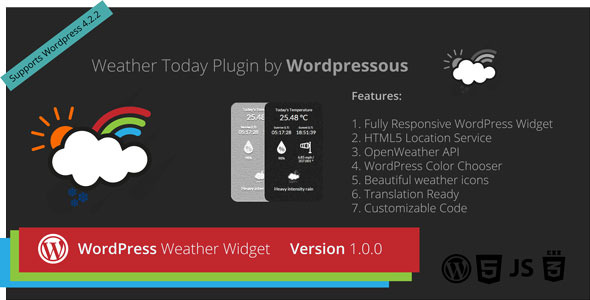 Weather Today WordPress Widget Plugin