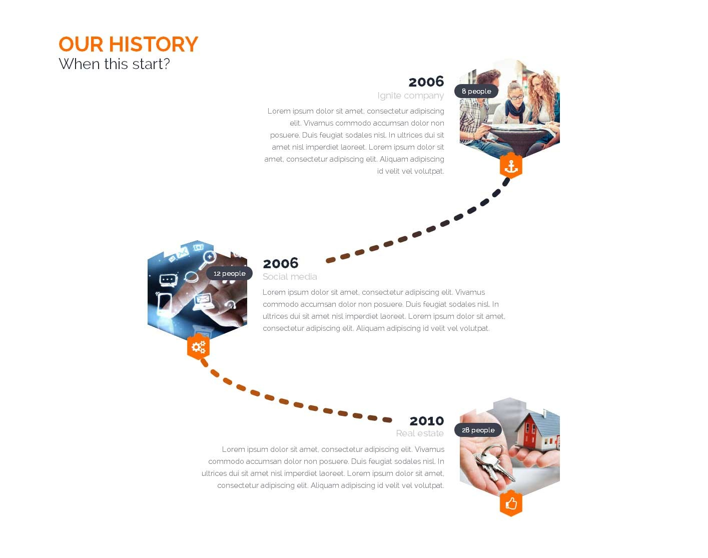 VisualLine Visual Composer Timeline Addons Pack by VicTheme ...