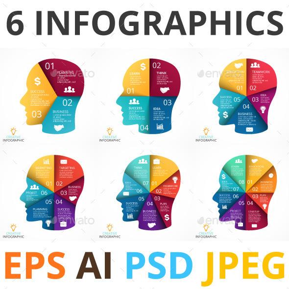 6 Human Face Infographics