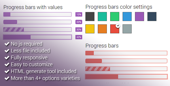 CSS3 Progress Bars - CodeCanyon Item for Sale