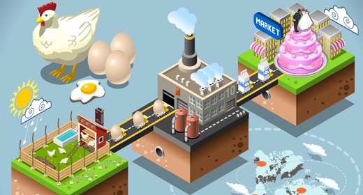 Food Chain Distribution Supply 3D Isometric Vector Set
