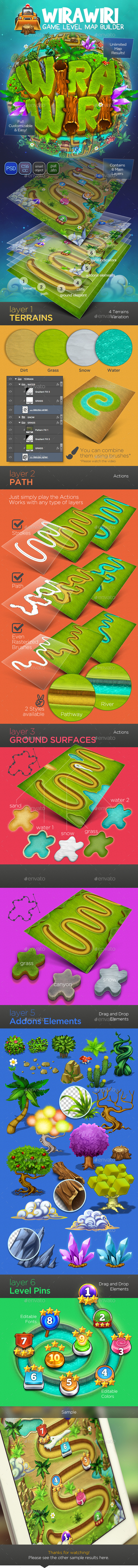 Wirawiri: Game Level Map Builder (Game Kits)