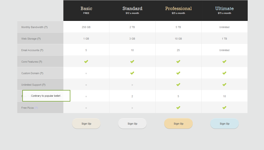Pricing Tables for Websites (fully CSS based) - Pricing Tables (Sample_01) Preview in IE7