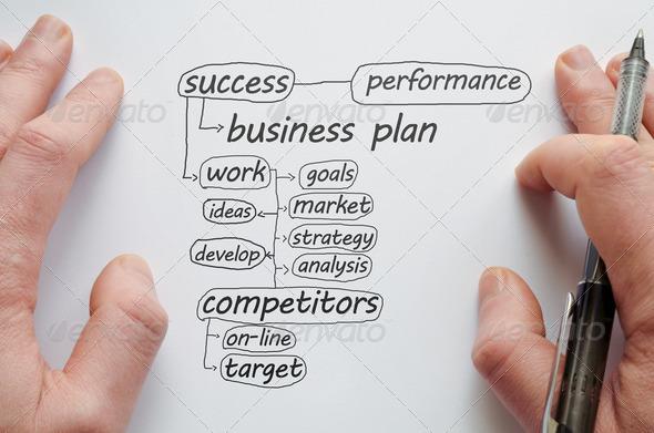 PhotoDune Business plan 1283498