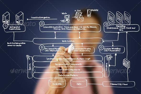 PhotoDune Businessman write web service 1286561