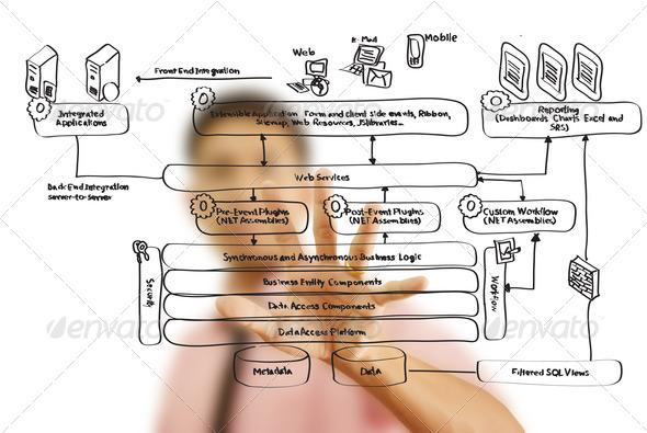 PhotoDune Businessman pushing web service diagram 1286571