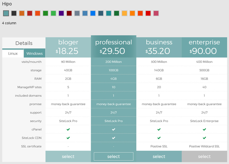 Comparative responsive pricing tables by swebdeveloper for Responsive table design
