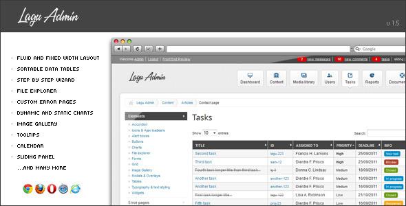 Lagu Admin Premium Template - Lagu Admin Preview