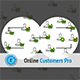 Customer Analytic Pro 1.5