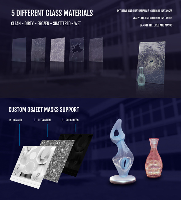 Advanced Glass Material for Unreal Engine 4 - 3DOcean Item for Sale