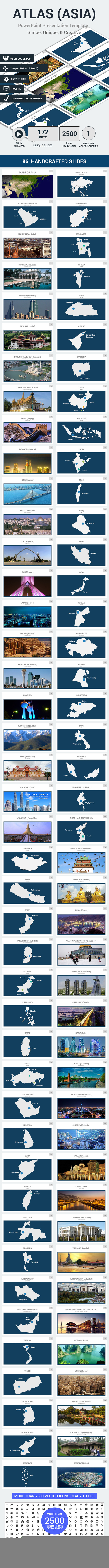 ATLAS (ASIA) PowerPoint Presentation Template (PowerPoint Templates)