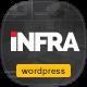INFRA - Clean & Elegant Magazine Theme