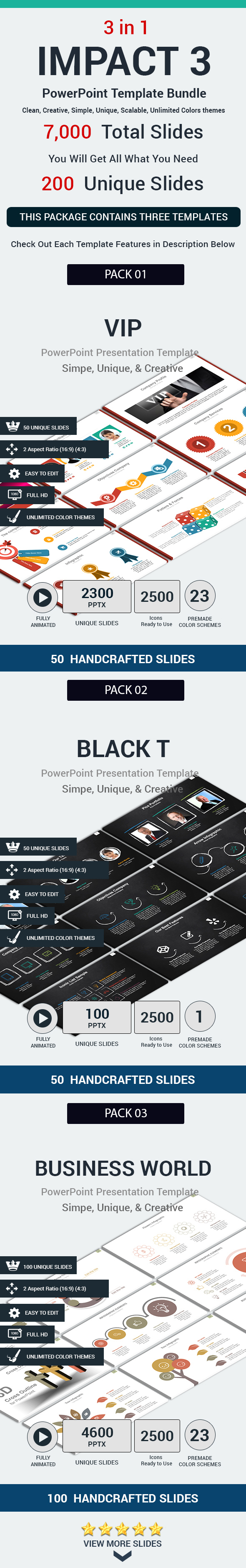 IMPACT 3 >3 in 1 PowerPoint Template Bundle (PowerPoint Templates)