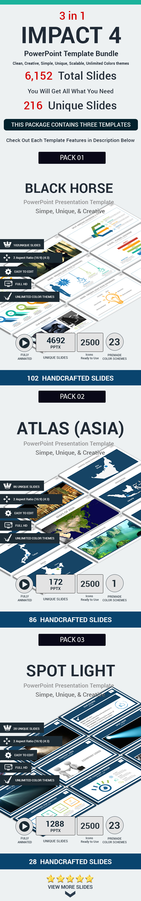 IMPACT 4 >3 in 1 PowerPoint Template Bundle (PowerPoint Templates)