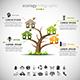 Creative Ecology Infographic