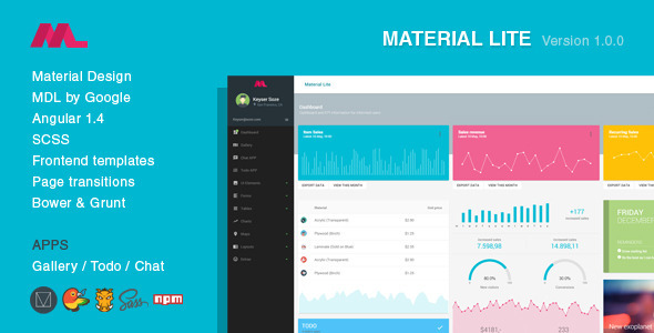Material lite mdl with angularjs admin dashboard admin templates material lite mdl with angularjs admin dashboard admin templates pronofoot35fo Gallery