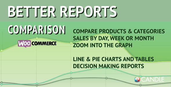 Woocommerce Better Reports - Comparison
