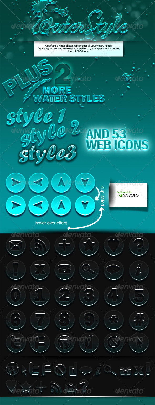 GraphicRiver Water Style for Both Brushes and Type 165116
