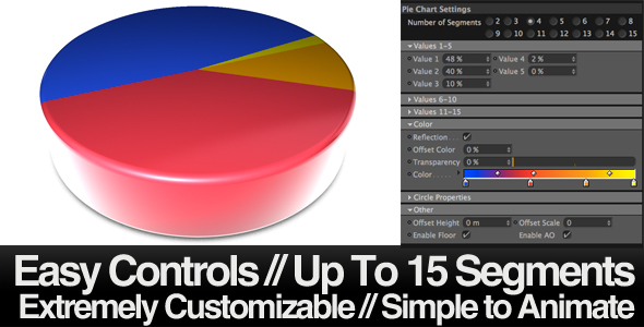 Pie Graph Easy Charting in Cinema 4D