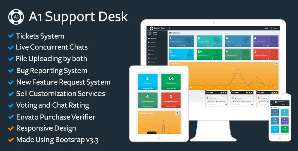 PHP Scripts - A1 Support Desk - All In One Support | CodeCanyon | Marketopia