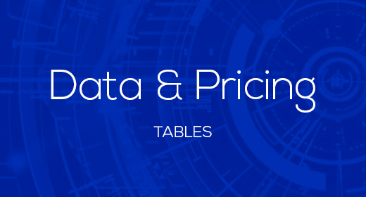 Data and Pricing Tables