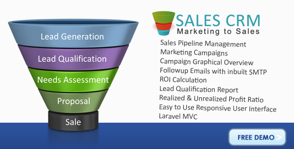Sales CRM Marketing & Sales Management Software (Project Management Tools) Download