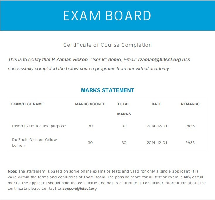 Management Syllabus – Civil Services Mains Exam UPSC