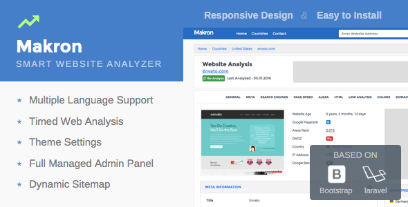 Makron Smart Website Analyzer