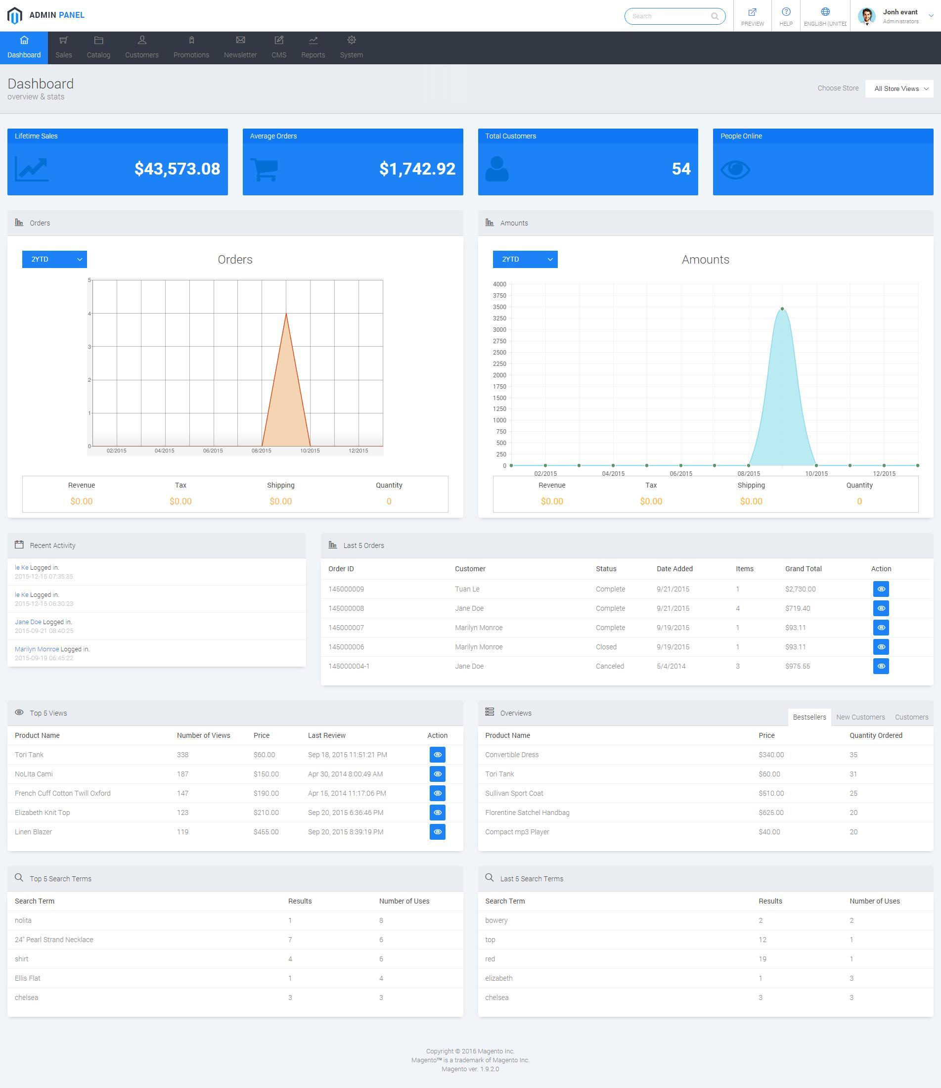 Free download codecanyon - PanelAdmin - Responsive Magento Admin Theme