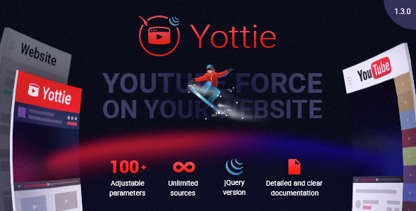 jQuery YouTube Plugin – Yottie (Media) Download