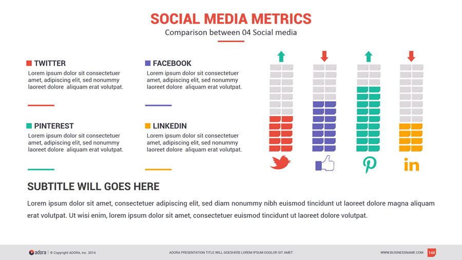 social casino metrics industry trends and analysis