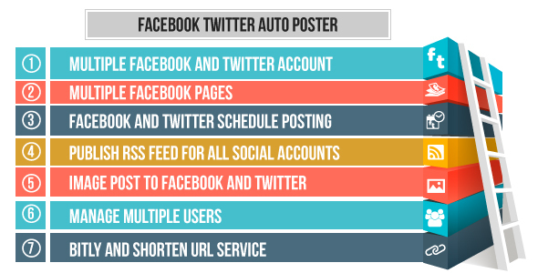 Facebook and Twitter Multiple Account Poster