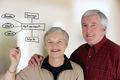 Retirement Planning - PhotoDune Item for Sale