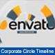 Corporate Circle Timeline