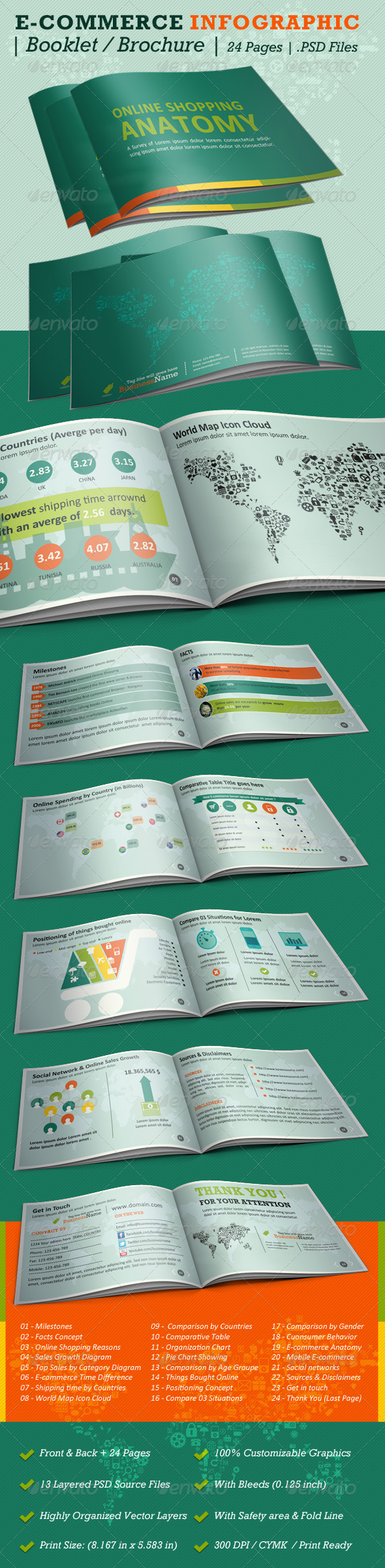 GraphicRiver E-commerce Infographic Booklet 24 Pages 1569006