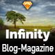 Infinity UI Kit - Blog/Magazine - Sketch