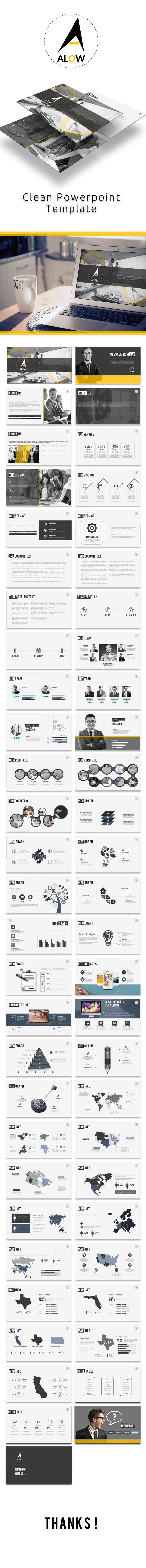 Allow Powerpoint Presentation Template (PowerPoint Templates)