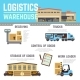 Warehouse, Cargo, Logistic Vector Infographics