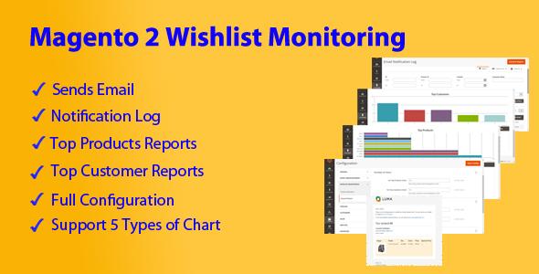 Magento 2 Wishlist Monitoring