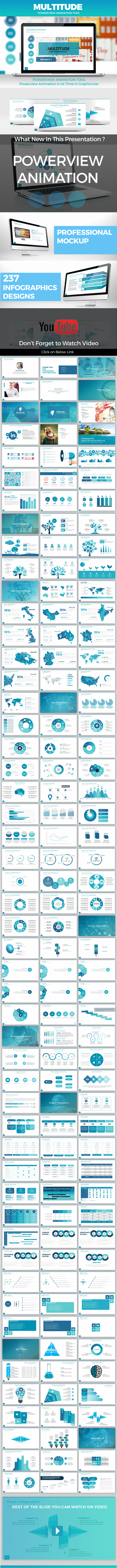 Multitude Multipurose Powerpoint Template With Powerview Animation (PowerPoint Templates)