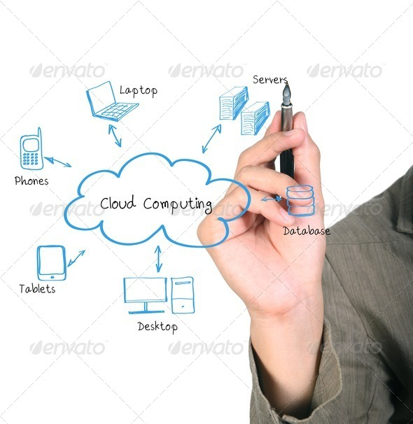 Cloud Computing diagram - Stock Photo - Images