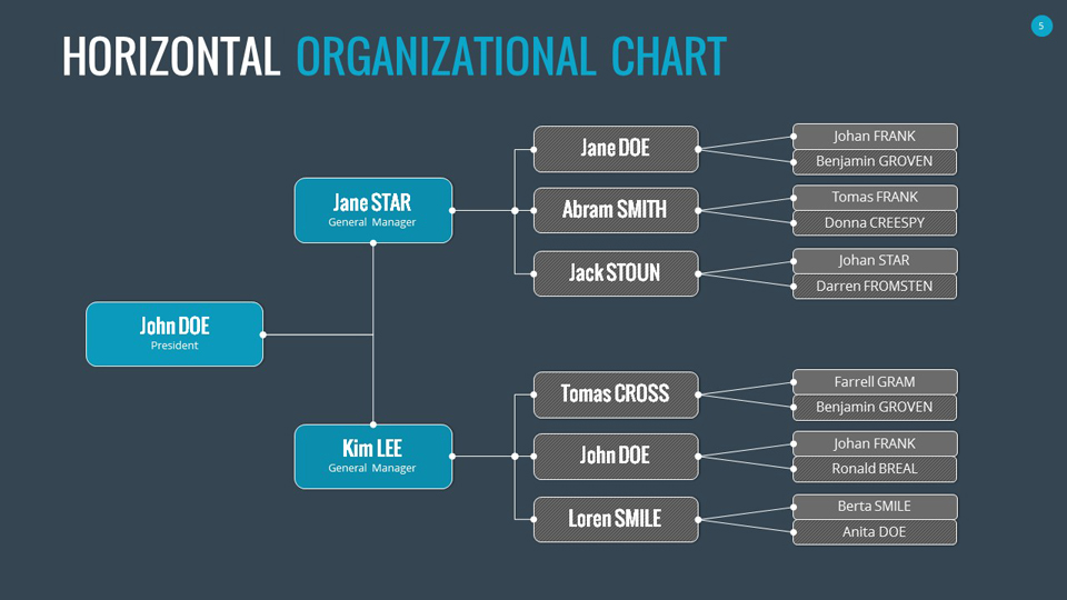 Organizational Chart and Hierarchy Template by SanaNik – Horizontal Organization Chart Template