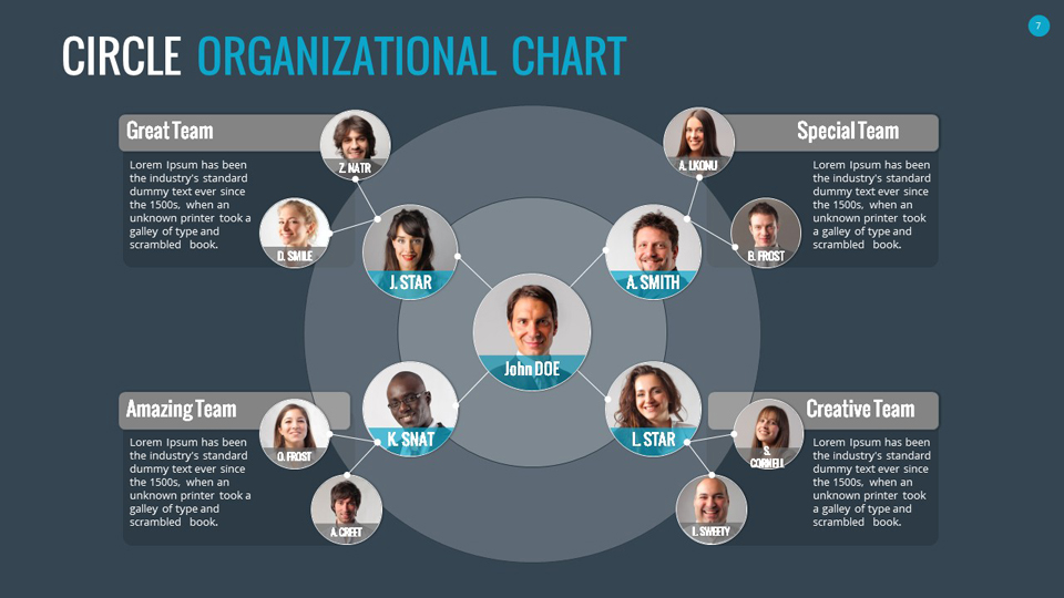 Powerpoint org chart templates