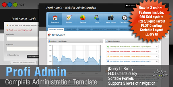 Profi Admin - Administration for the professionals - Valid and Semantic XHTML/CSS, Cross-browser compatible and complex. Built upon the 960 CSS Grid system. Supports 3 level menu navigation. Inlcudes FLOT for charts and jQuery UI. Comes in 3 colors (RGB).