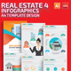 Real estate 4 infographic Design
