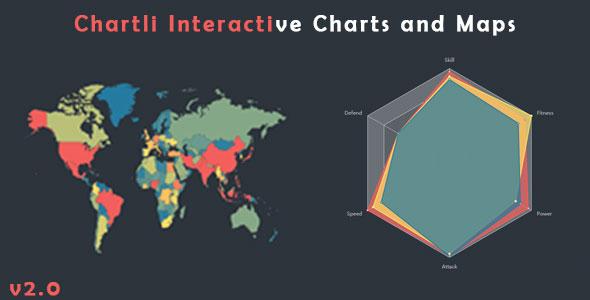 Chartli - Interactive Chart