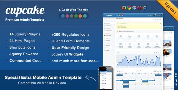 ThemeForest Cupcake Premium Admin Template & Mobile Theme 1296055