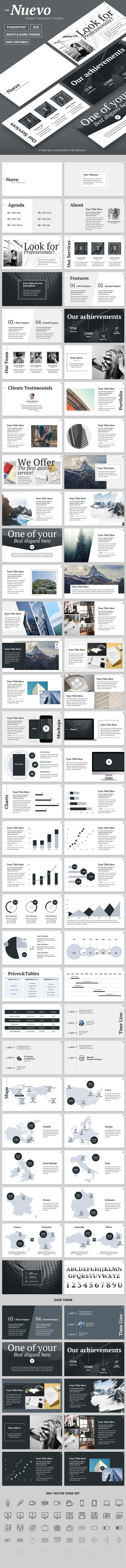 Nuevo - Modern & Clean PowerPoint Template (PowerPoint Templates)